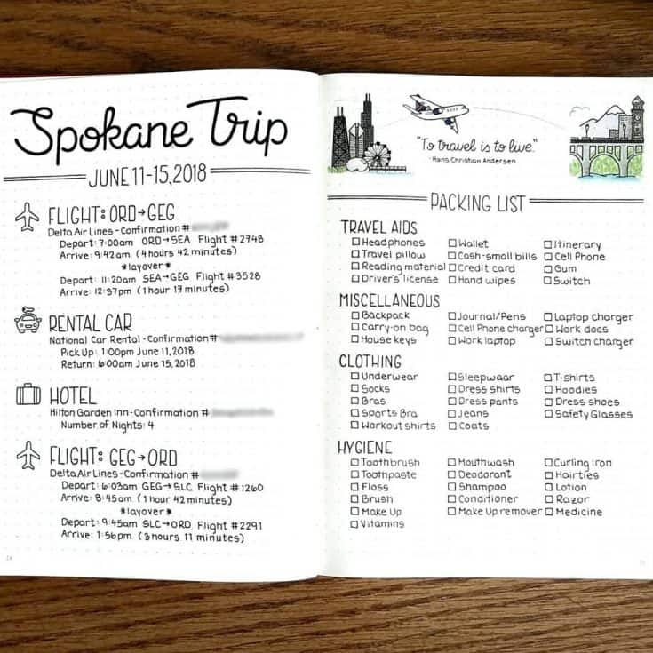 How To Get Organized For Your Trip